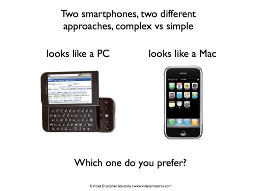 phones001