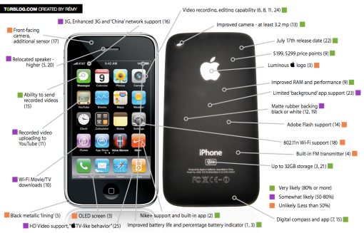 tgr-wwdc-2009-iphone-graphic-rumor-round-up